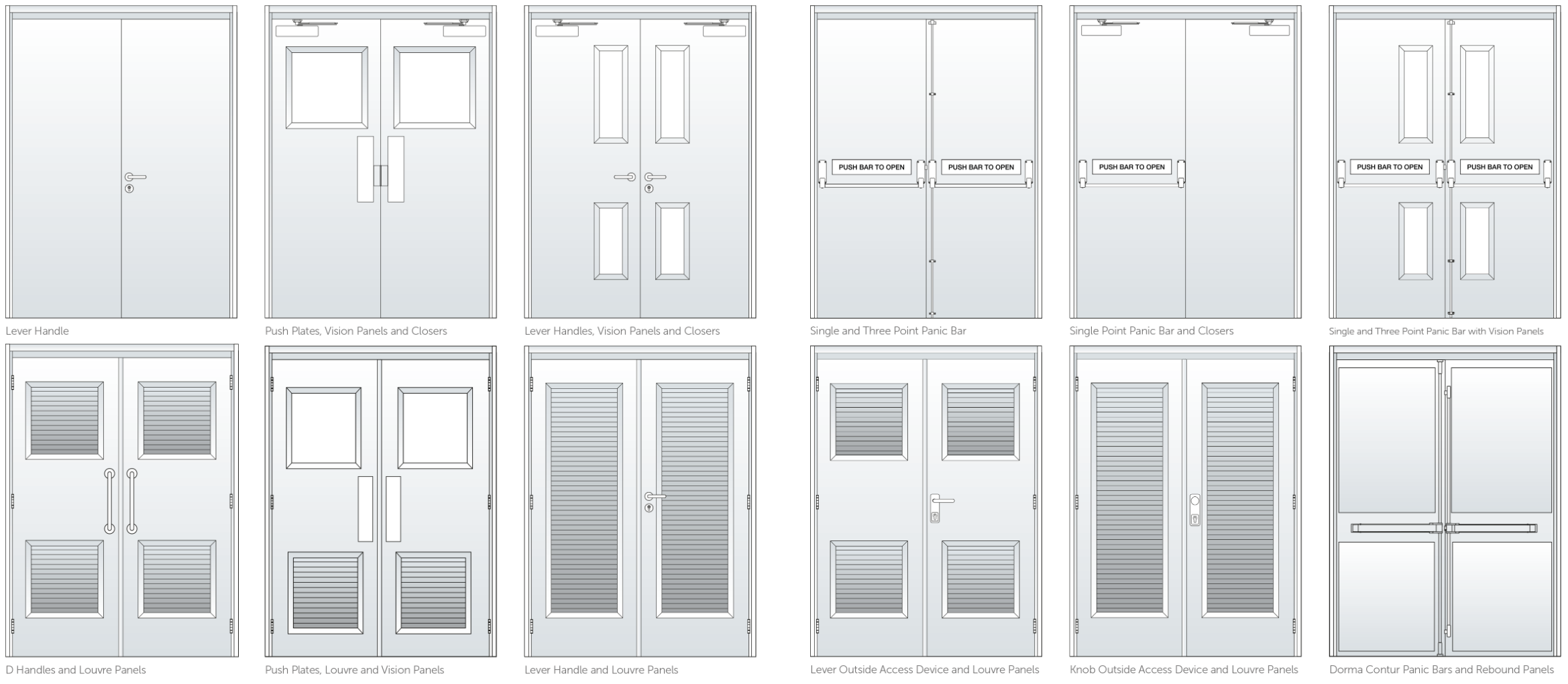 Common hardware configurations for personnel doors and emergency exits