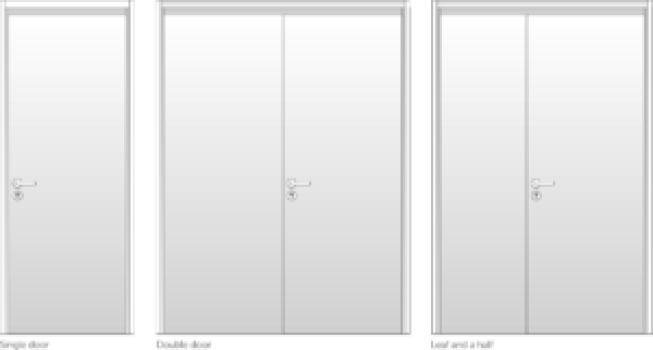 Steel Door Leaf Configurations